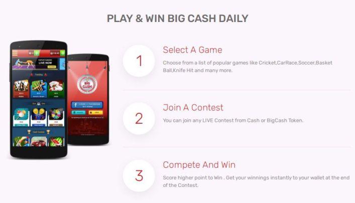 big cash earn money